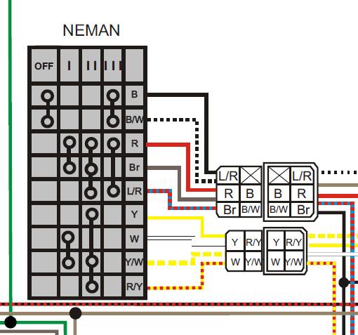 Vérifier toute l'électricité Neman10