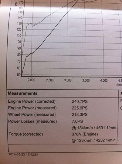 Audi TT Sline Tfsi 1.8 UnderG [Full Milltek] Stage 2:  240Cv , 378NM - Page 6 Courbe10