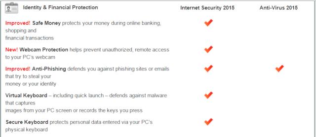 Kaspersky Internet Sercurity 2015 tiếng Việt chính thức ra mắt Kasper16