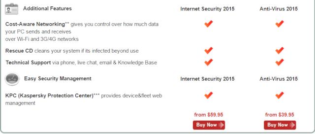 Kaspersky Internet Sercurity 2015 tiếng Việt chính thức ra mắt Kasper17