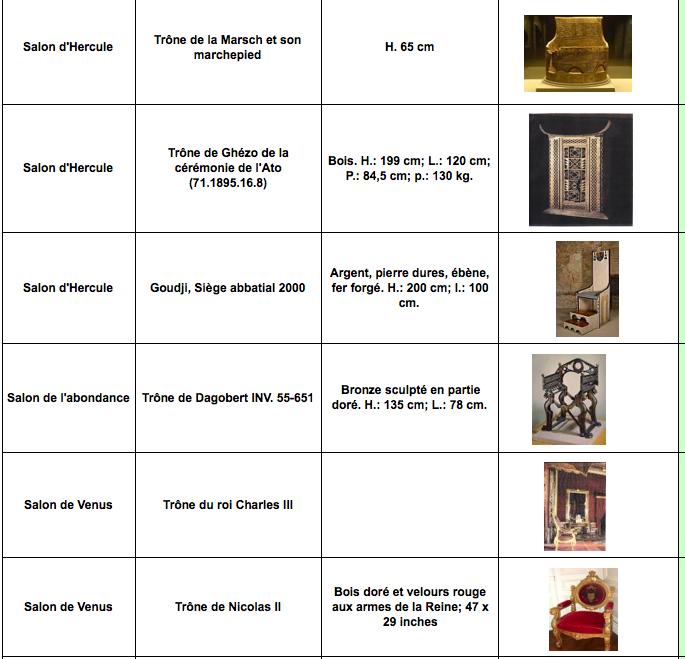 Exposition « Trônes en majesté, l'autorité et son symbole » - Page 6 Image_10