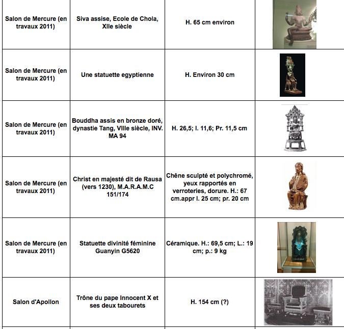 Exposition « Trônes en majesté, l'autorité et son symbole » - Page 5 Image_13