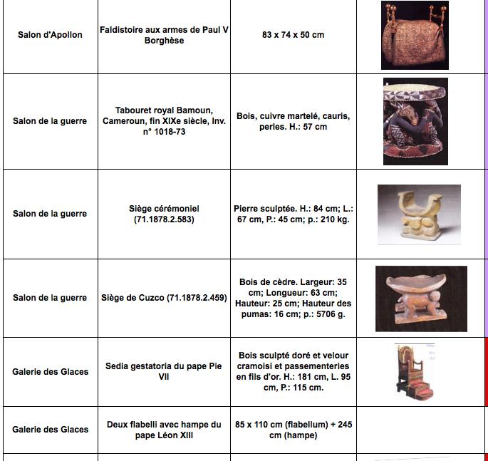 Exposition « Trônes en majesté, l'autorité et son symbole » - Page 5 Image_14