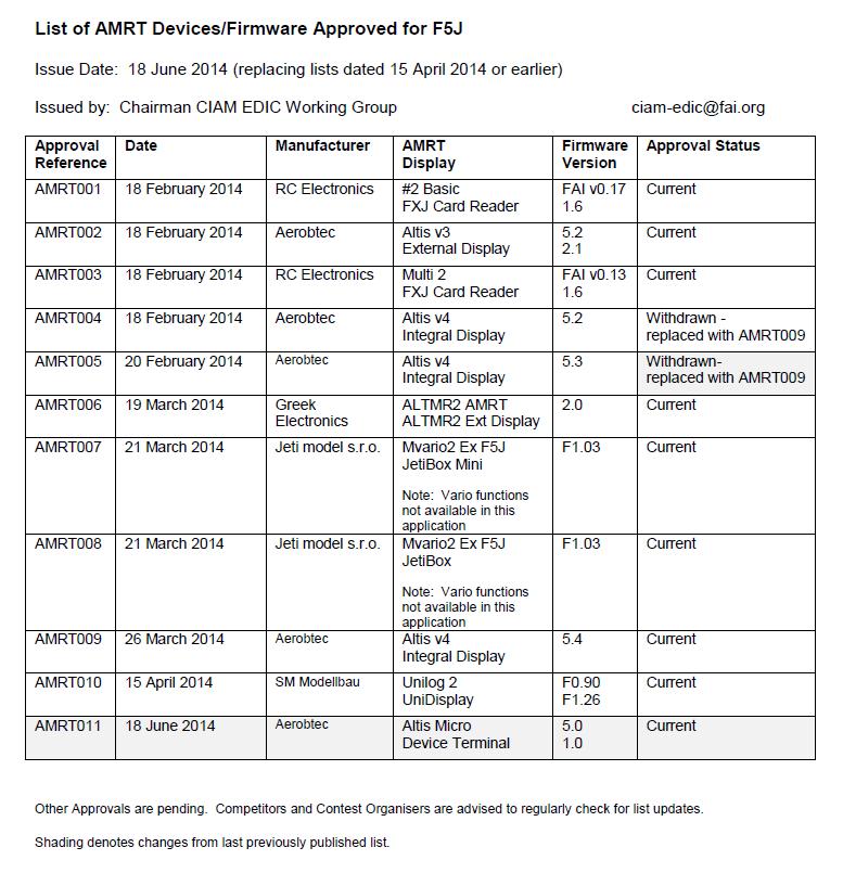 f5j à st martin de crau le 25 octobre - Page 2 Liste_10