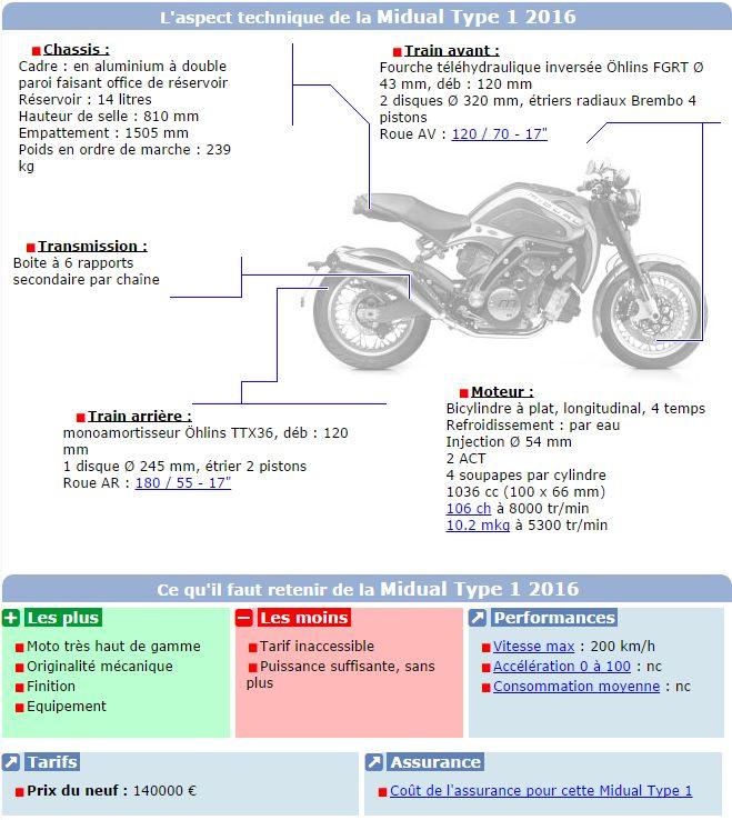 Une moto francaise pour 2016... Midual10