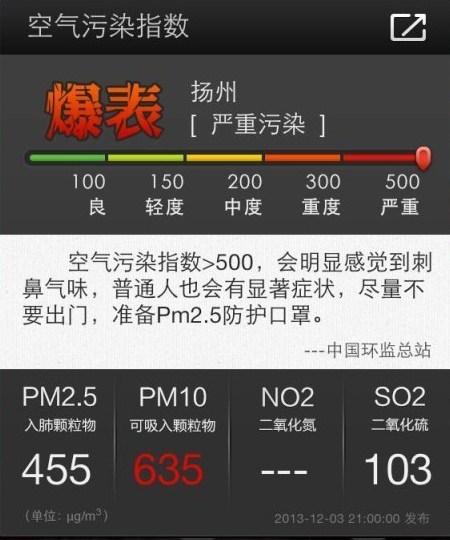 [Information] Autour de la Chine... - Page 5 Pollut10