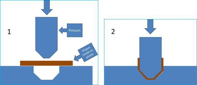 """Fabrication """"maison"""" - Page 2 Image110"""