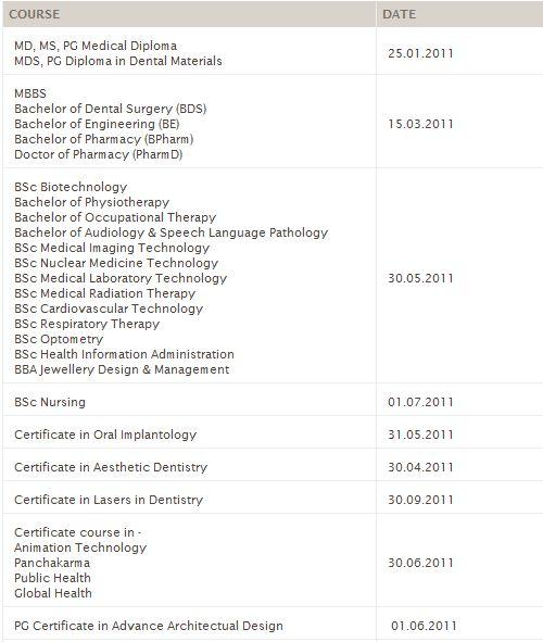 Last dates of receipt of applications Captur10