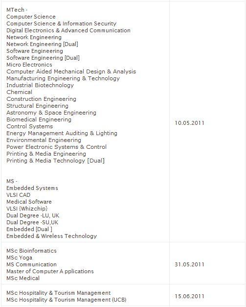 Last dates of receipt of applications Captur12