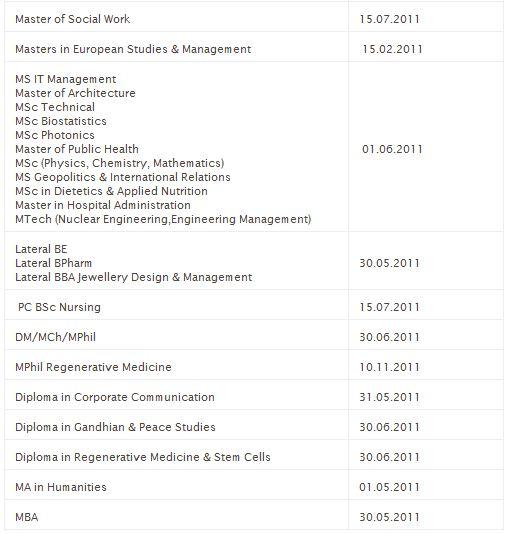 Last dates of receipt of applications Captur13
