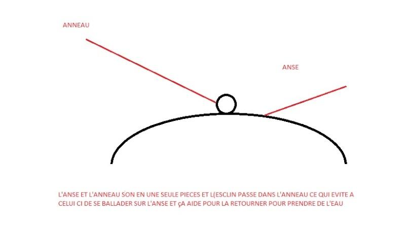Remorqueur fluvial Jacques (scratch 1/25°) de AMIRAL13 - Page 14 Tinnet10