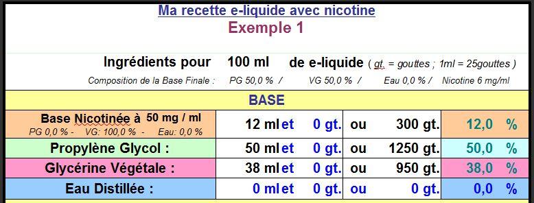 [Calculs] besoin de conseil pour créer une base (50 et 36mg/ml -> 6mg/ml) 50_mg-10