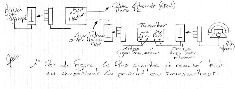 exemple de branchement transmetteur (degroupage total) File0111