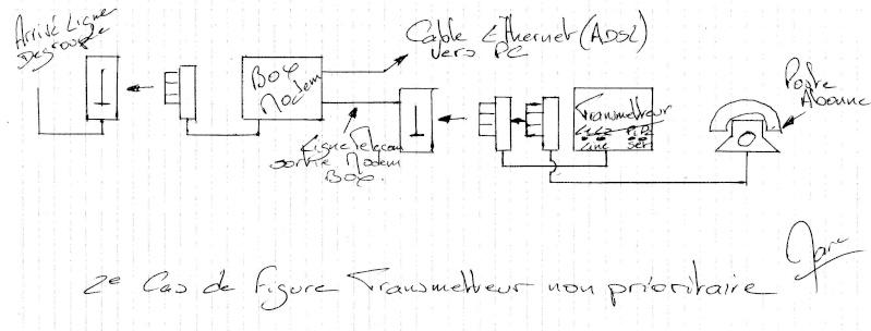 exemple de branchement transmetteur (degroupage total) File0112