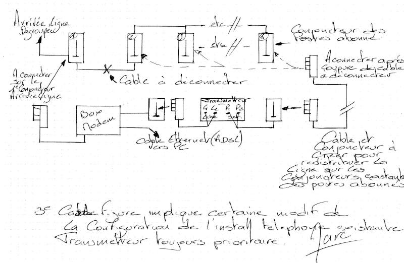 exemple de branchement transmetteur (degroupage total) File0113