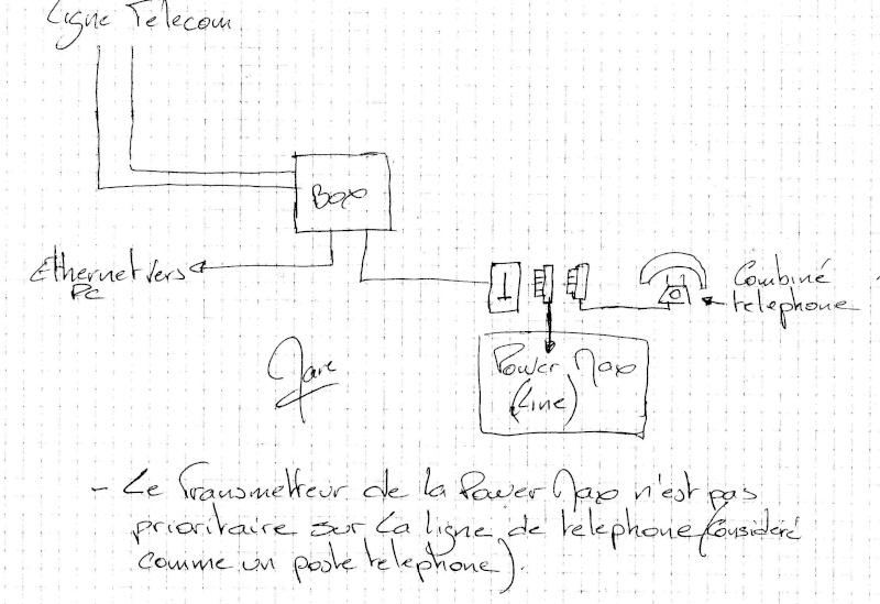 exemple de branchement transmetteur (degroupage total) File0114