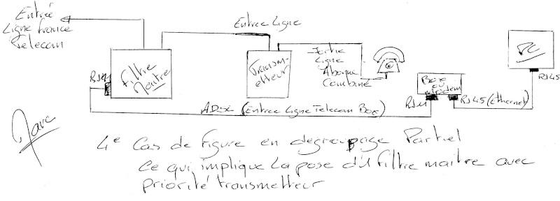 exemple de branchement transmetteur (degroupage total) File0115