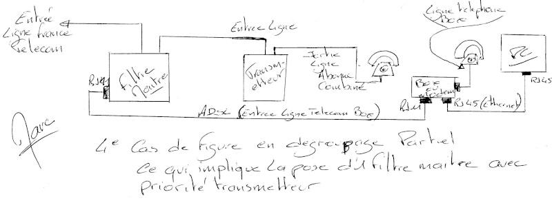 exemple de branchement transmetteur (degroupage total) File0116