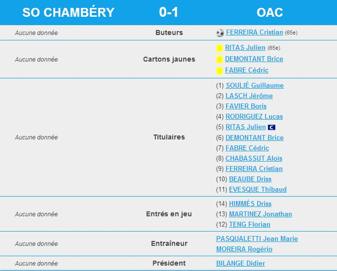 OLYMPIQUE D'ALES // CFA2  GROUPE E  - Page 10 Oac10