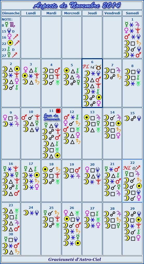 Aspects du mois de Novembre Calend11