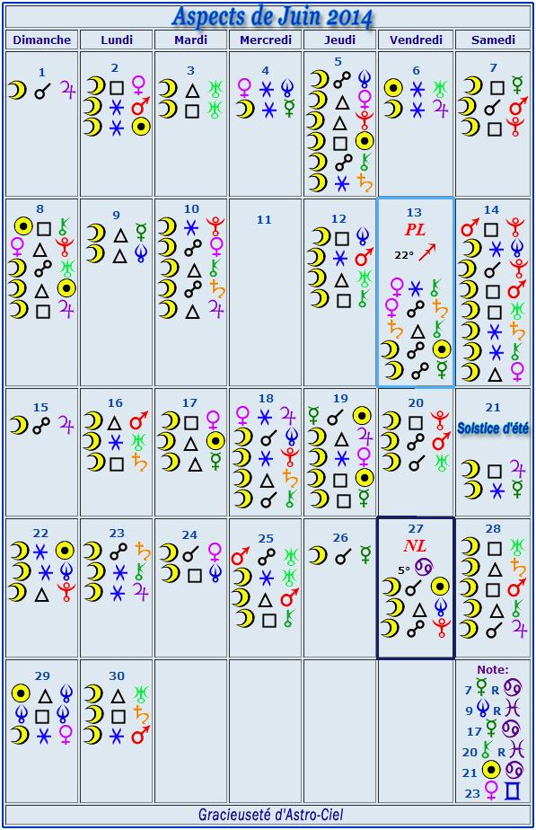 Aspects du mois de Juin Calend11