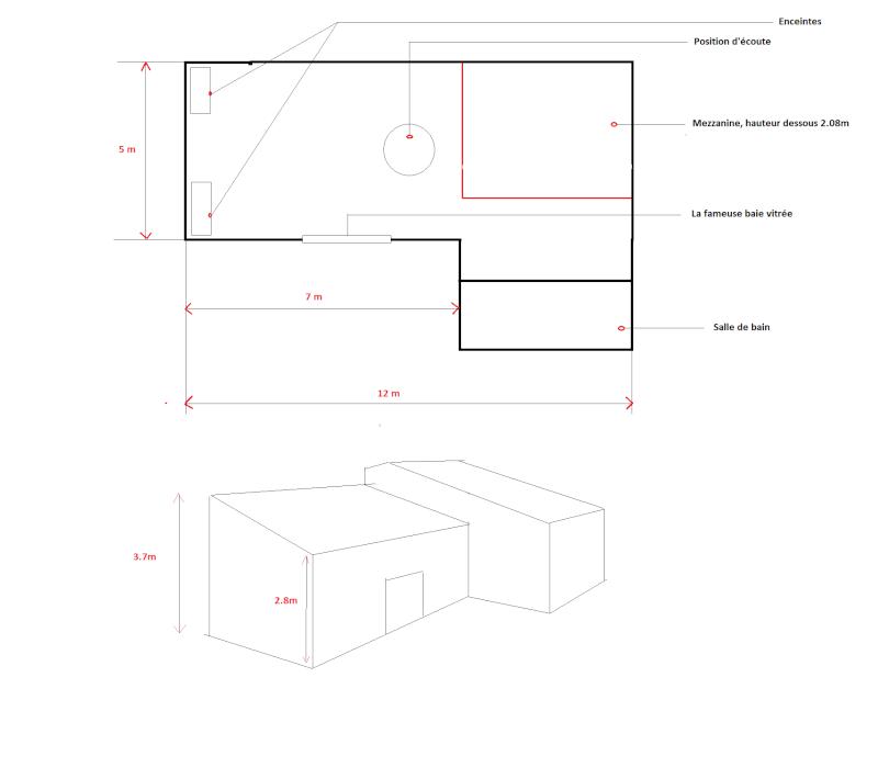 Construction de la salle d'écoute... Loft10