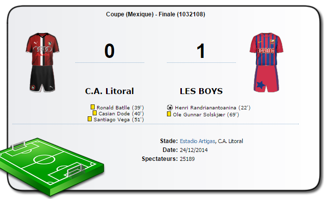 resultats  - Page 2 Coupe10