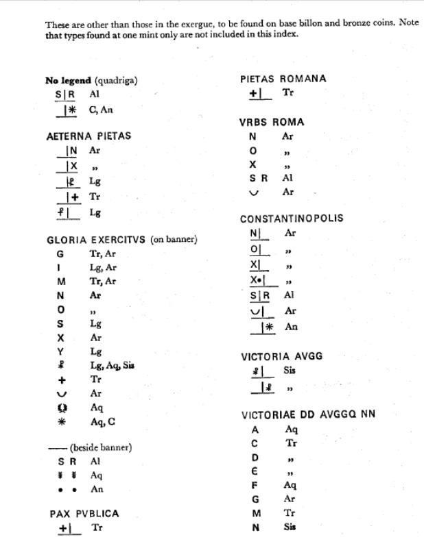 III - Les marques d'émission au IVe siècle,   Nouvel10