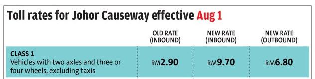 Causeway CIQ toll increase effective Aug 1 Too_ra10