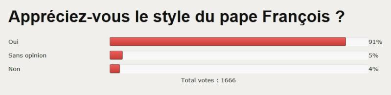 """SONDAGE : """"Appréciez-vous le style du Pape François ?"""" Captur10"""