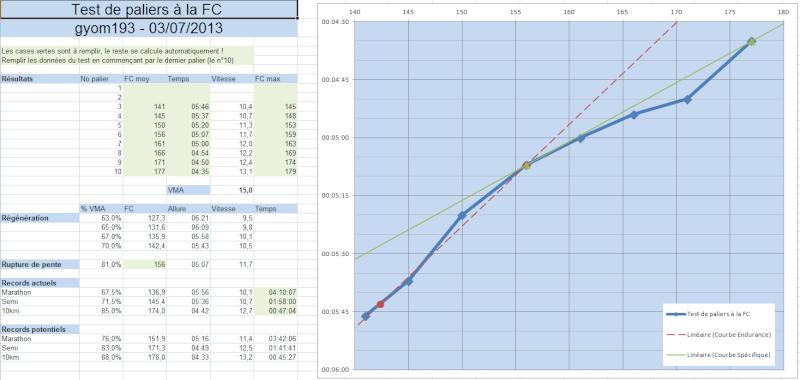 gyom193 ---> Présentation et premier test de paliers 2013-012