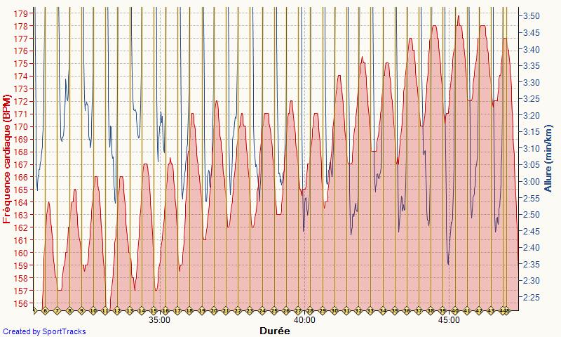 Seb35 ---) objectif trail estival (20 km, 1100m D+)  - Page 3 Course10