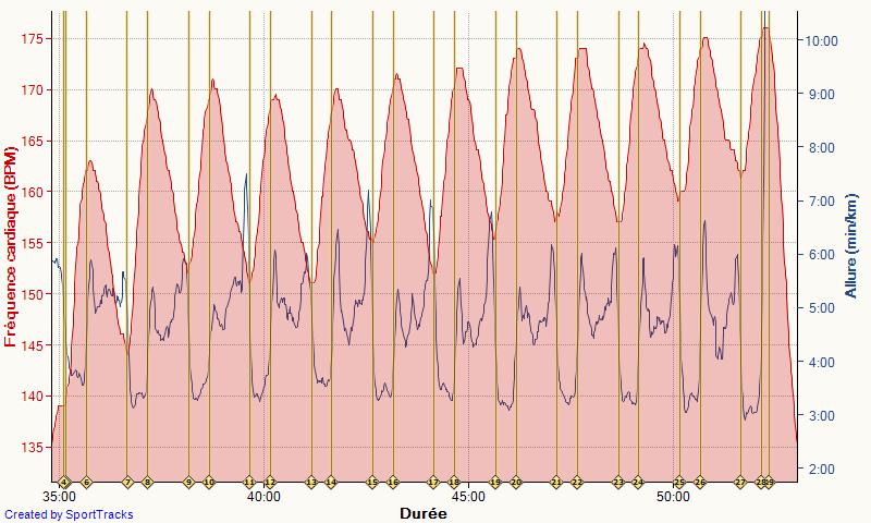 Seb35 ---) objectif trail estival (20 km, 1100m D+)  - Page 3 Course11