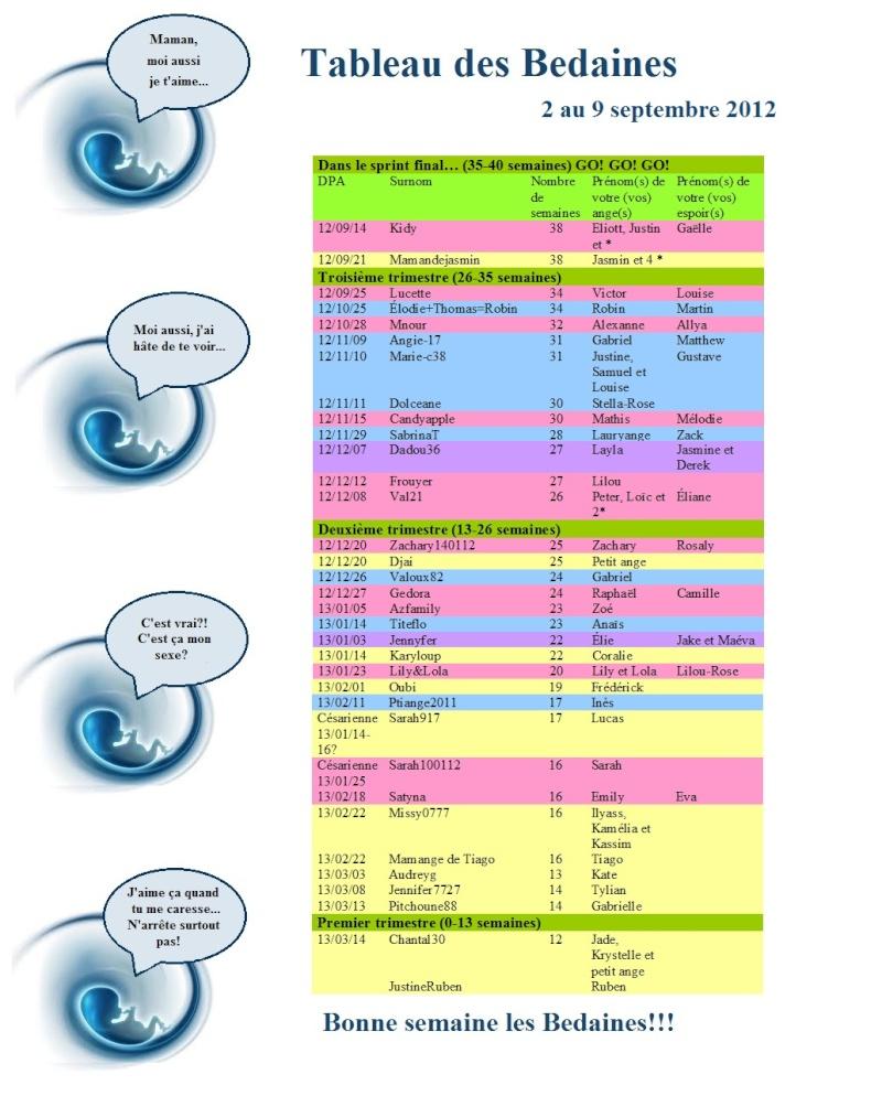 Tableau des Bedaines du 2 au 9 septembre 2012 Tdb14