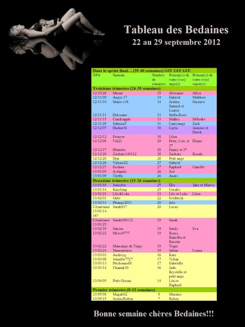 Tableau des Bedaines du 22 au 29 septembre 2012 Tdb17