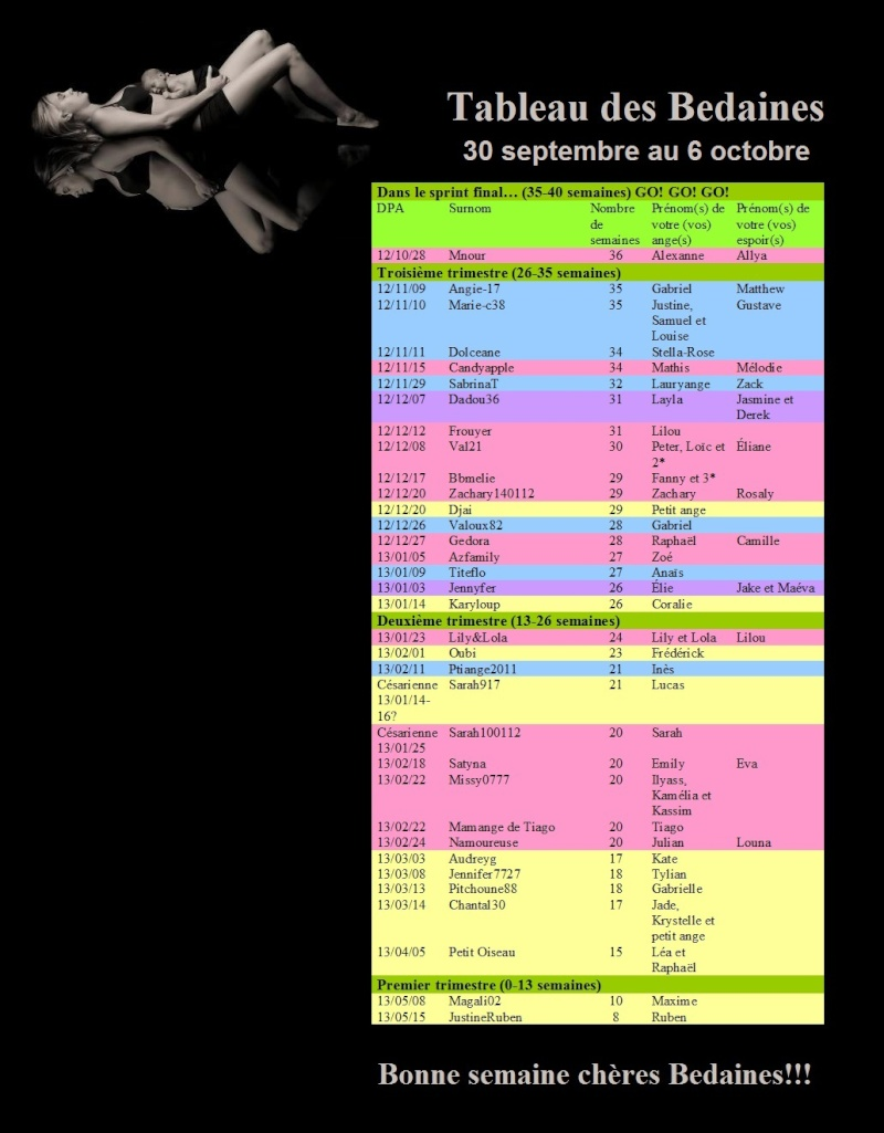 Tableau des Bedaines du 30 septembre au 6 octobre 2012 Tdb19