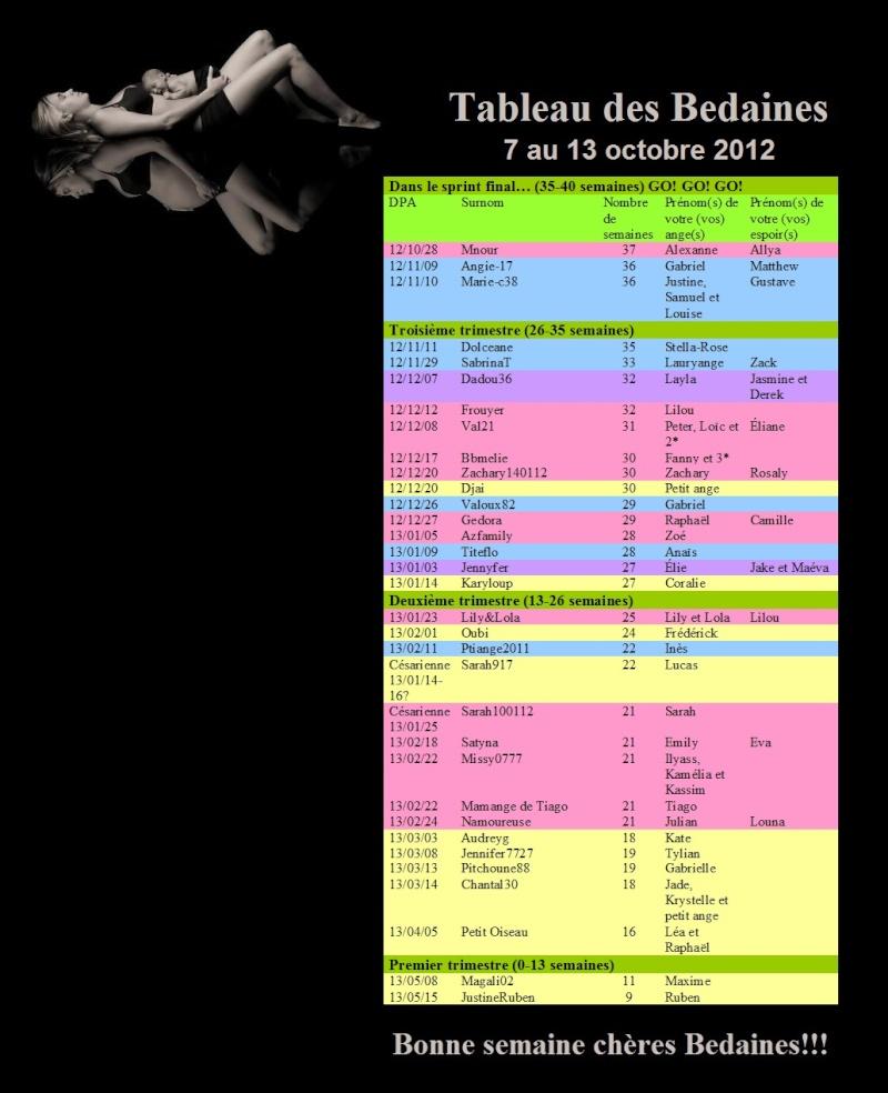 Tableau des Bedaines du 7 au 13 octobre 2012 Tdb20