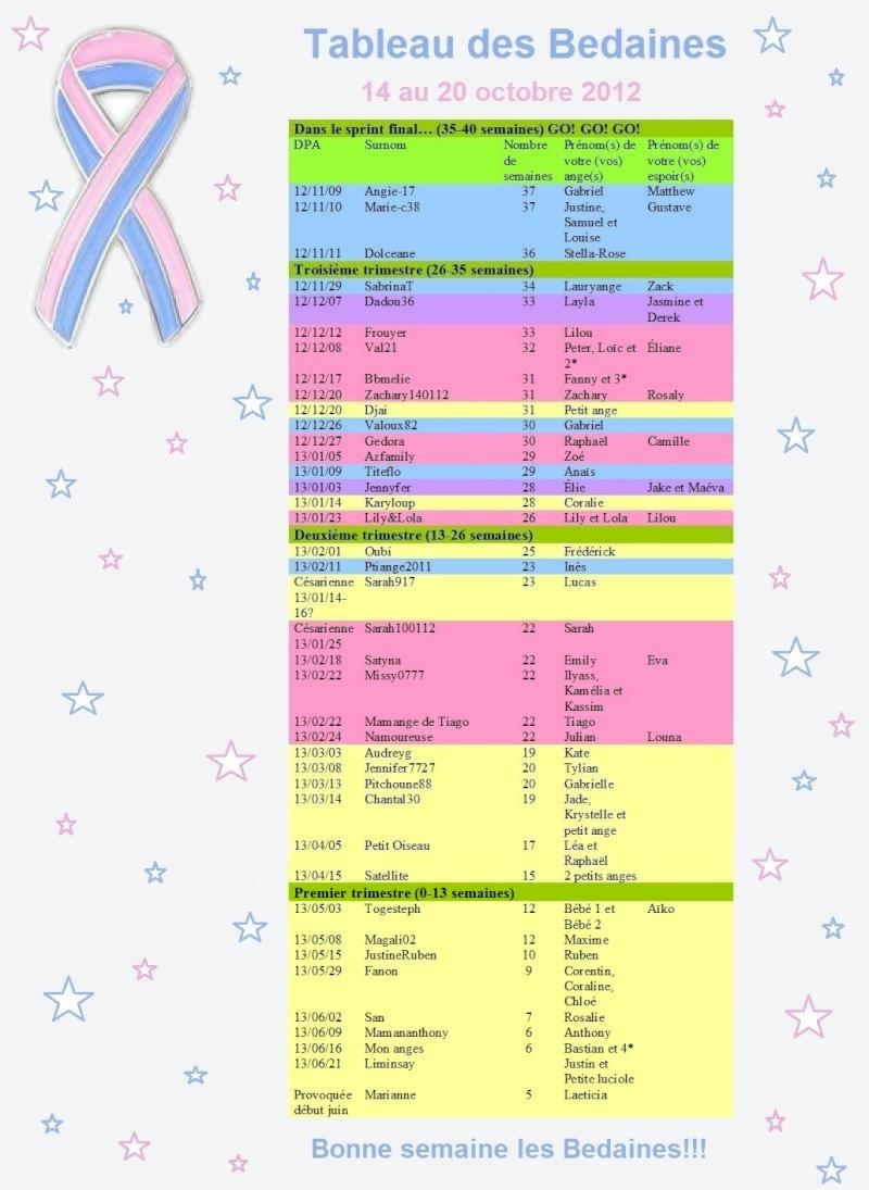 Tableau des Bedaines du 14 au 20 octobre 2012 Tdb24