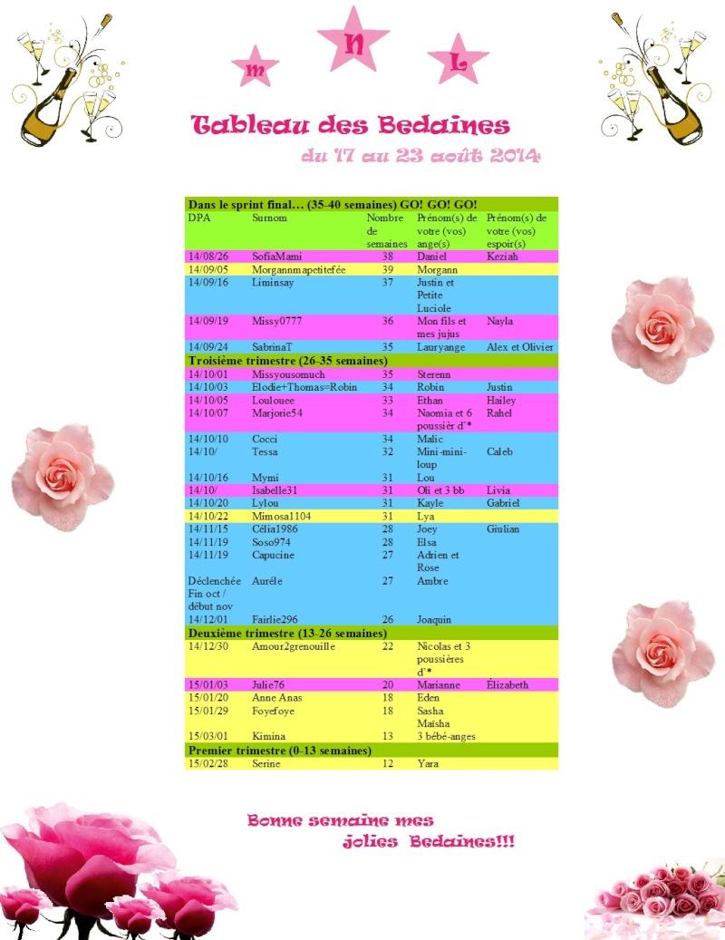 Tableau des Bedaines du 17 au 23 août 2014 Tdb30