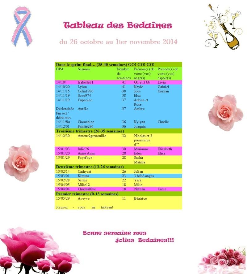 Tableau des Bedaines du 26 octobre au 1ier novembre 2014 Tdb33