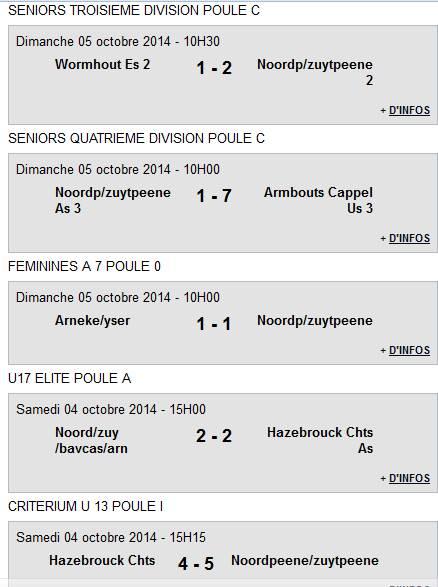 Résultats ASNZ 2014/2015 : 5 octobre Captur37
