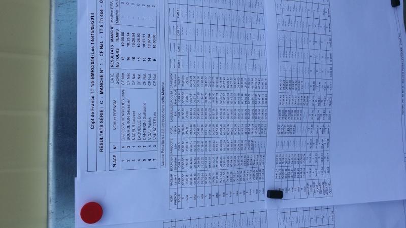 [CF] 4ème manche 2014 - Bourg en Bresse (BMRC) - Page 2 20140615