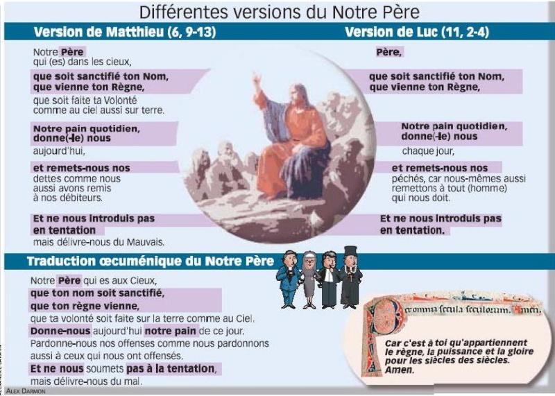 """Le """"Notre Père"""" Notrep10"""