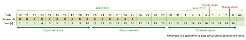 [Blog] Date du mois de Ramadan 2013  R1610