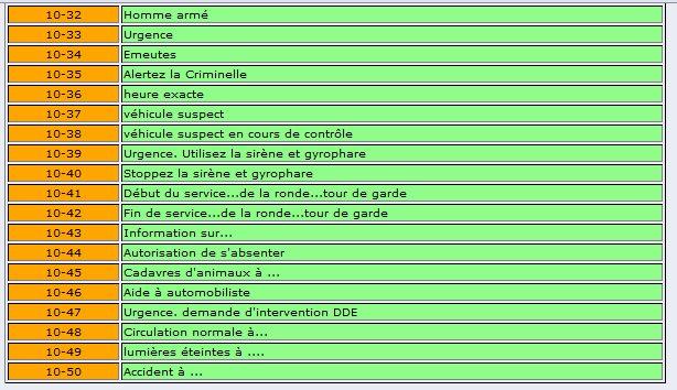 COMMUNICATIONS RADIO - Bonnes pratiques. Codeq_11