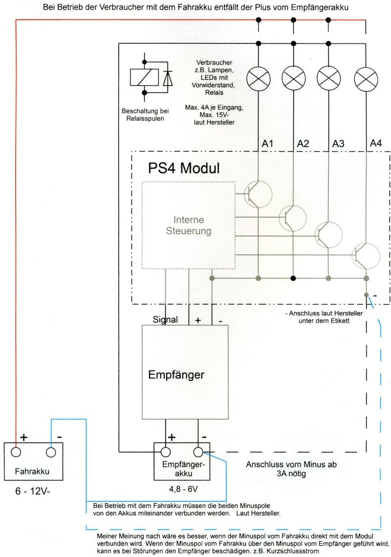 PS4 und dessen Anschlüsse.....? Img01710