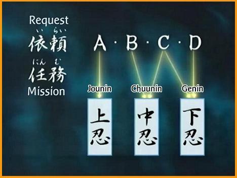 Explicacion de las Misiones Nr_51010
