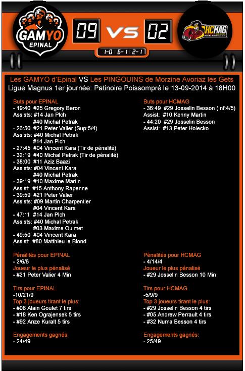 [LM] Epinal 9-2 Morzine (1ère journée, 13 septembre 2014) - Page 2 1-jour11