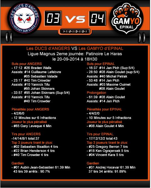 [LM] Angers 3 - 4 Epinal (2ème journée, 20 septembre 2014) 2-jour11
