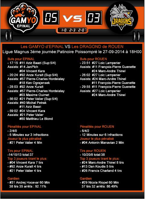 [LM] Epinal 5 - 3 Rouen (3ème journée, 27 septembre 2014) - Page 4 Epinal12